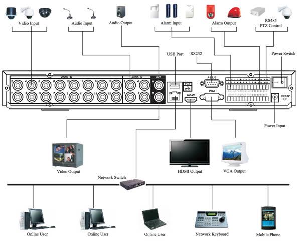DVR16N-flowchart.jpg
