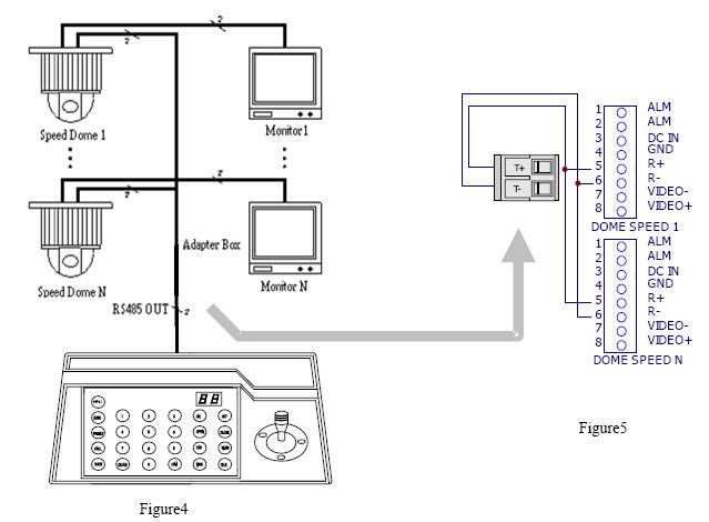 R.S.C. Broadband Supply Co. - Character Generators